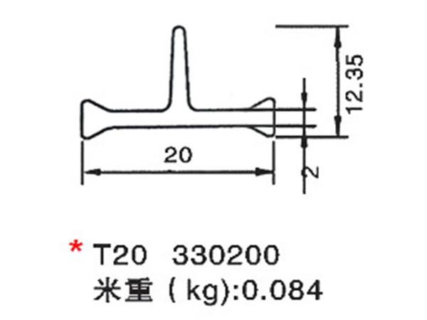尼龙PA66隔热条