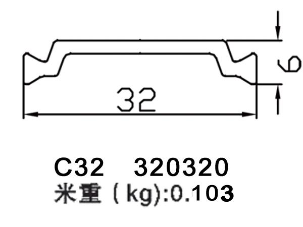 C32 320320