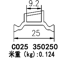 CO25 350250